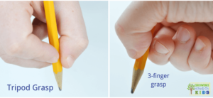Tripod grasp, typical pencil grasp development in children.