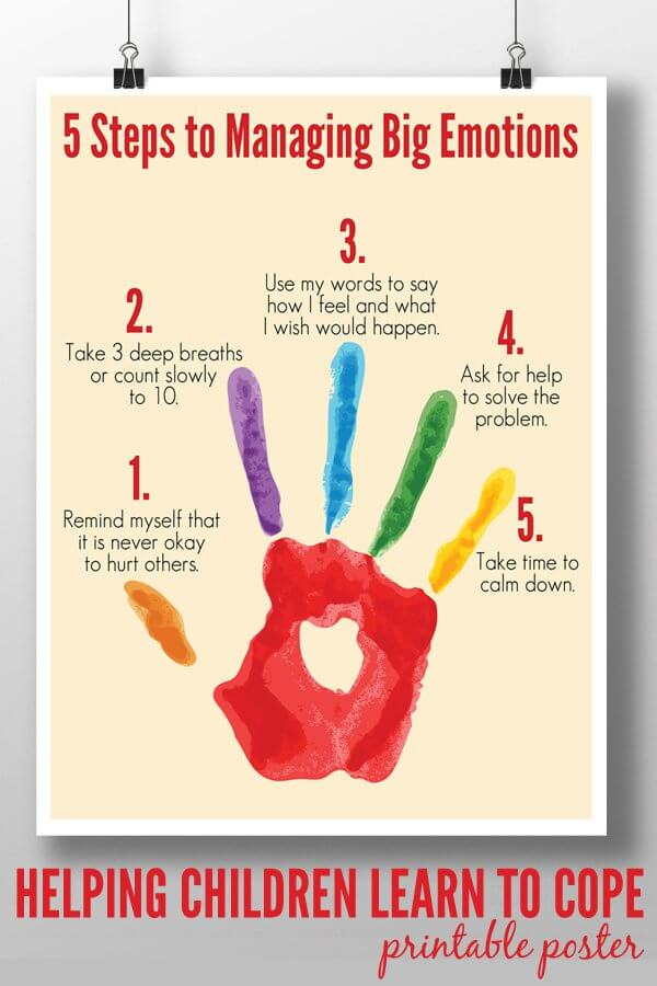 5-Steps-to-Managing-Big-Emotions-Printable-Poster