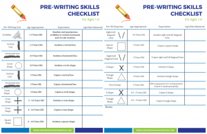 pre-writing skills checklist for parents, teachers, and therapists.